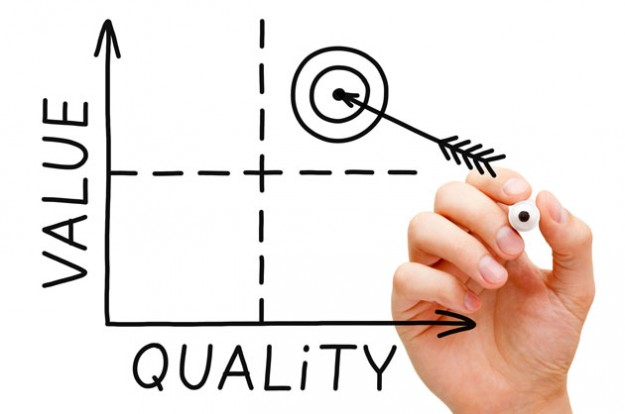 Value and Quality